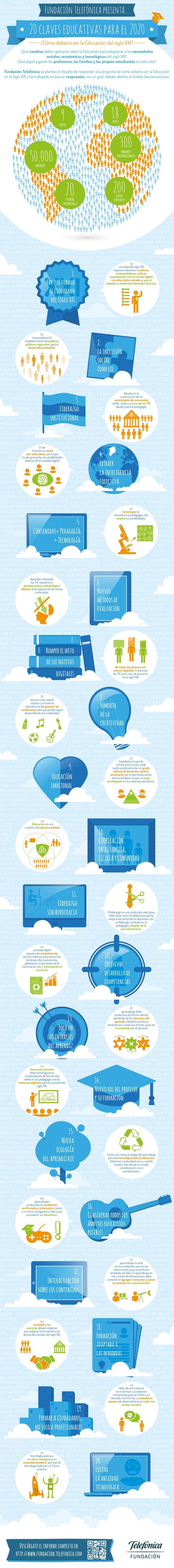 infografia_20_claves_educativas_para_2020_esp-infg